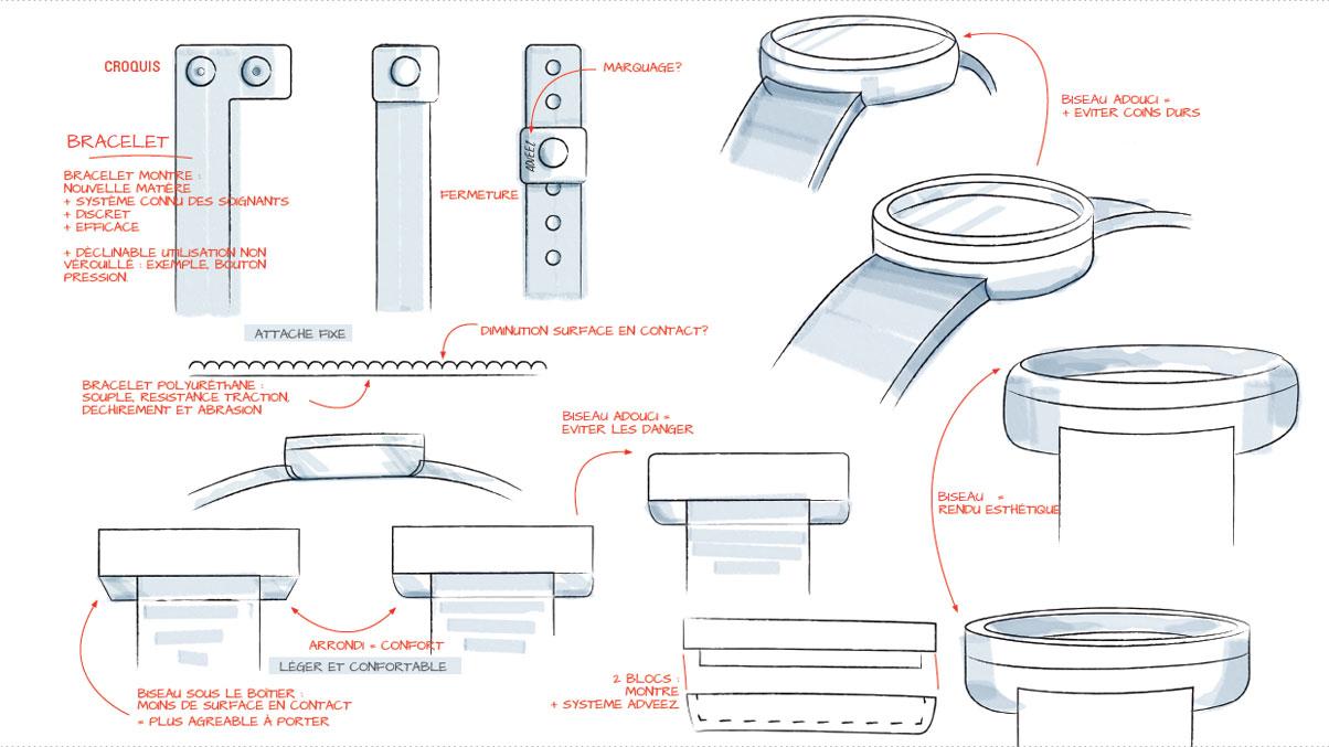 Croquis de conception de la montre présentant les différentes recherches de matière, de forme et les principes d'utilisation